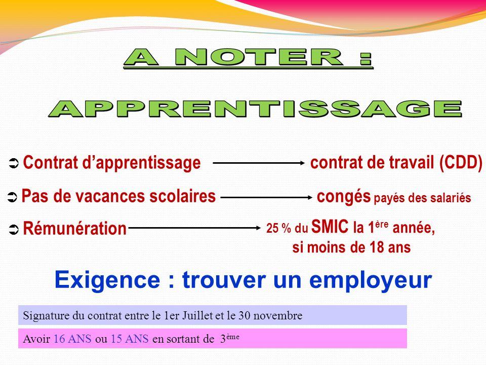 Exigence : trouver un employeur