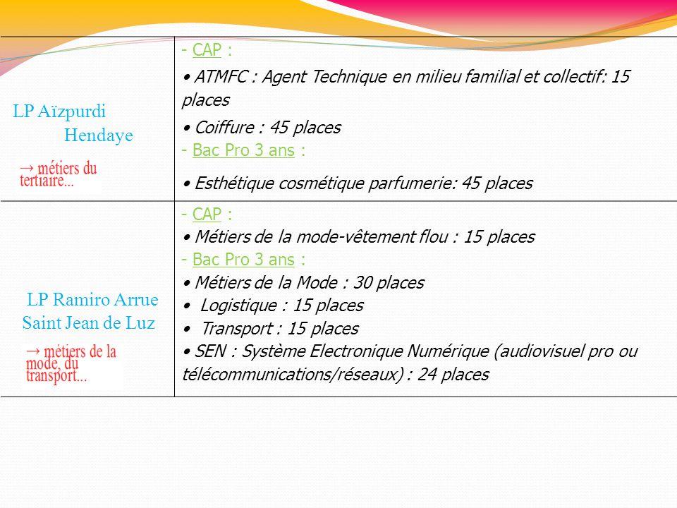 LP Aïzpurdi Hendaye LP Ramiro Arrue Saint Jean de Luz - CAP :