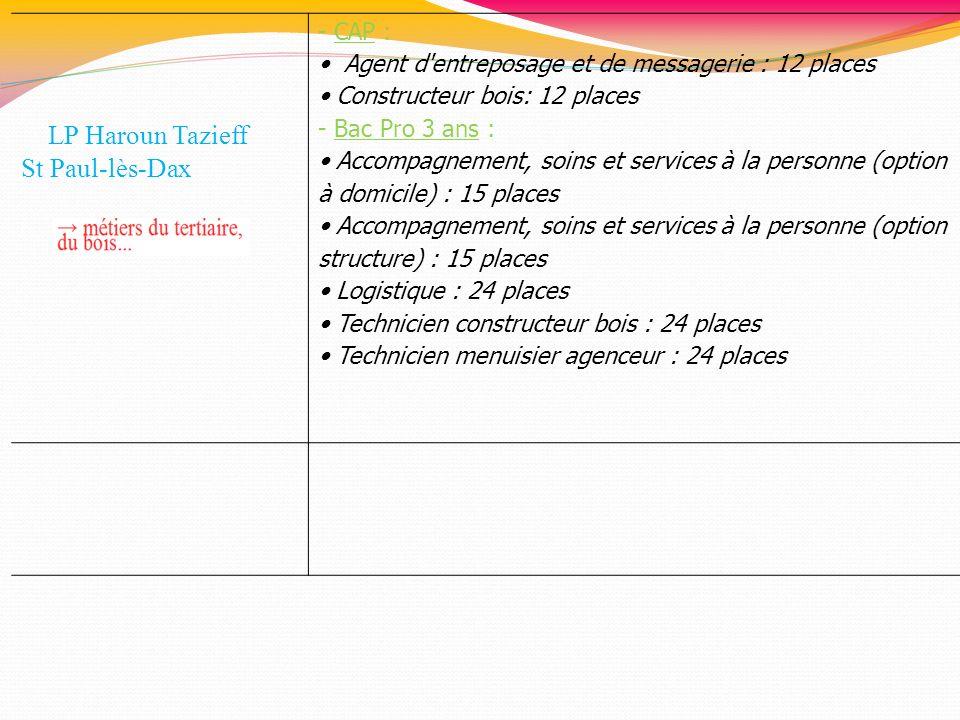 LP Haroun Tazieff St Paul-lès-Dax - CAP :