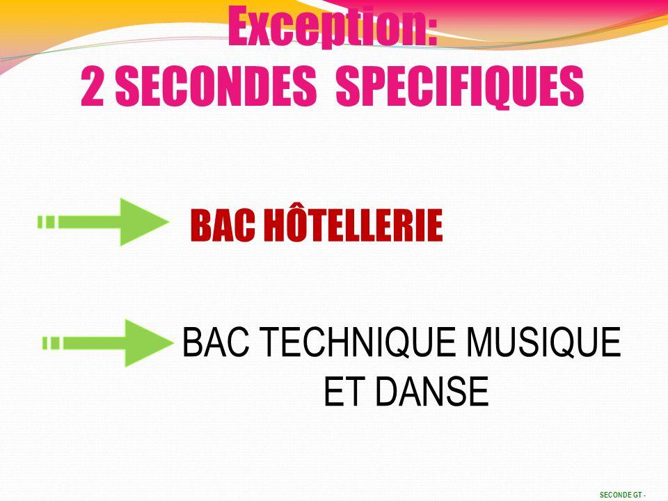 Exception: 2 SECONDES SPECIFIQUES BAC HÔTELLERIE BAC TECHNIQUE MUSIQUE