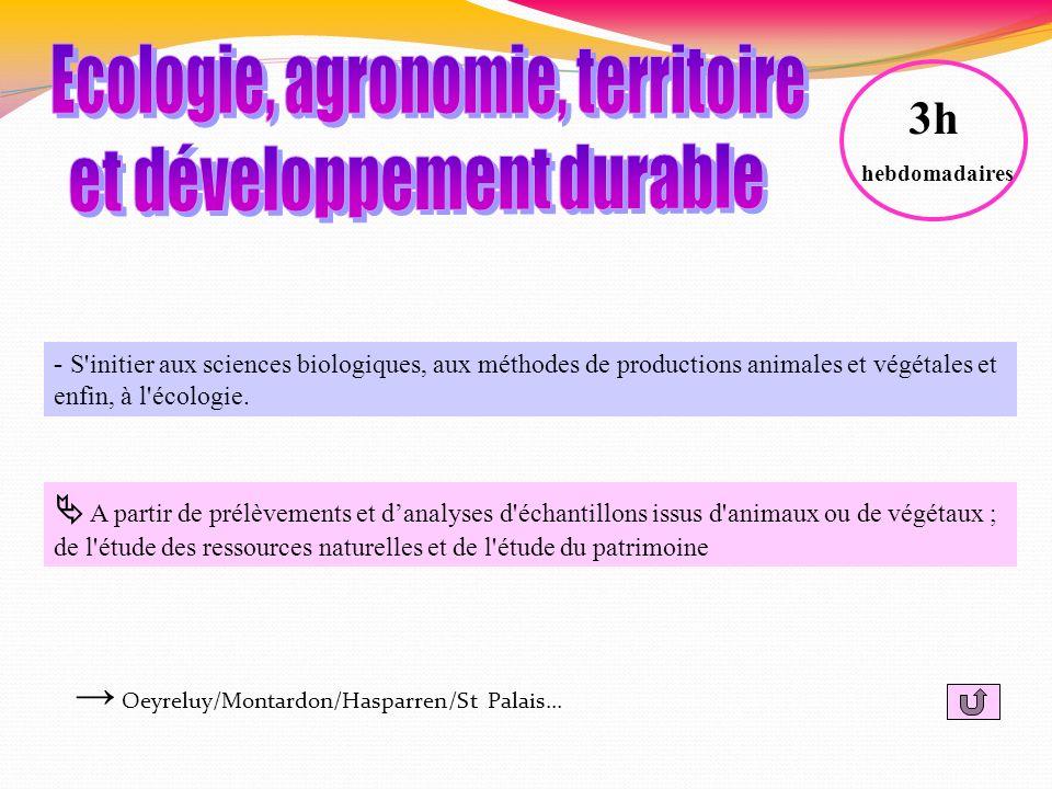 Ecologie, agronomie, territoire