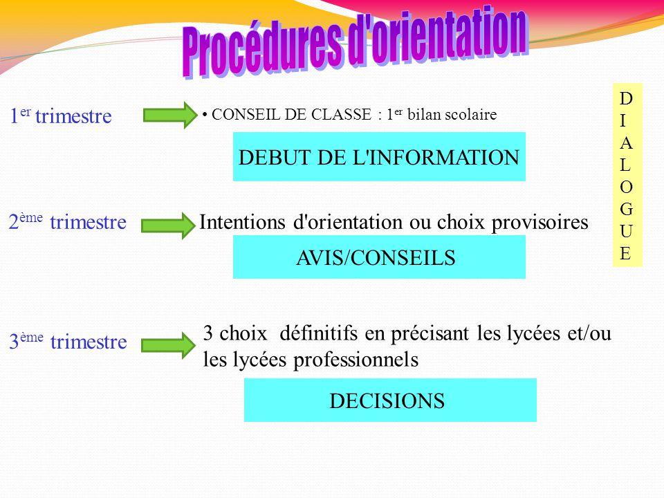 Procédures d orientation