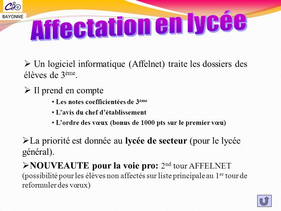 Affectation en lycée Un logiciel informatique (Affelnet) traite les dossiers des élèves de 3ème. Il prend en compte.