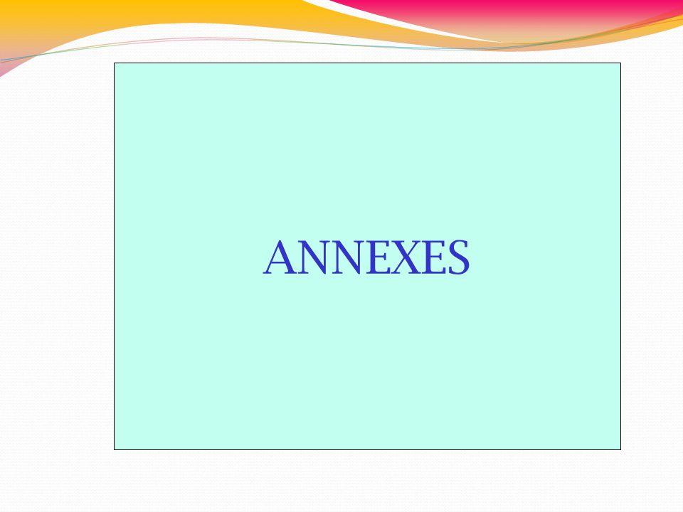 ANNEXES 61