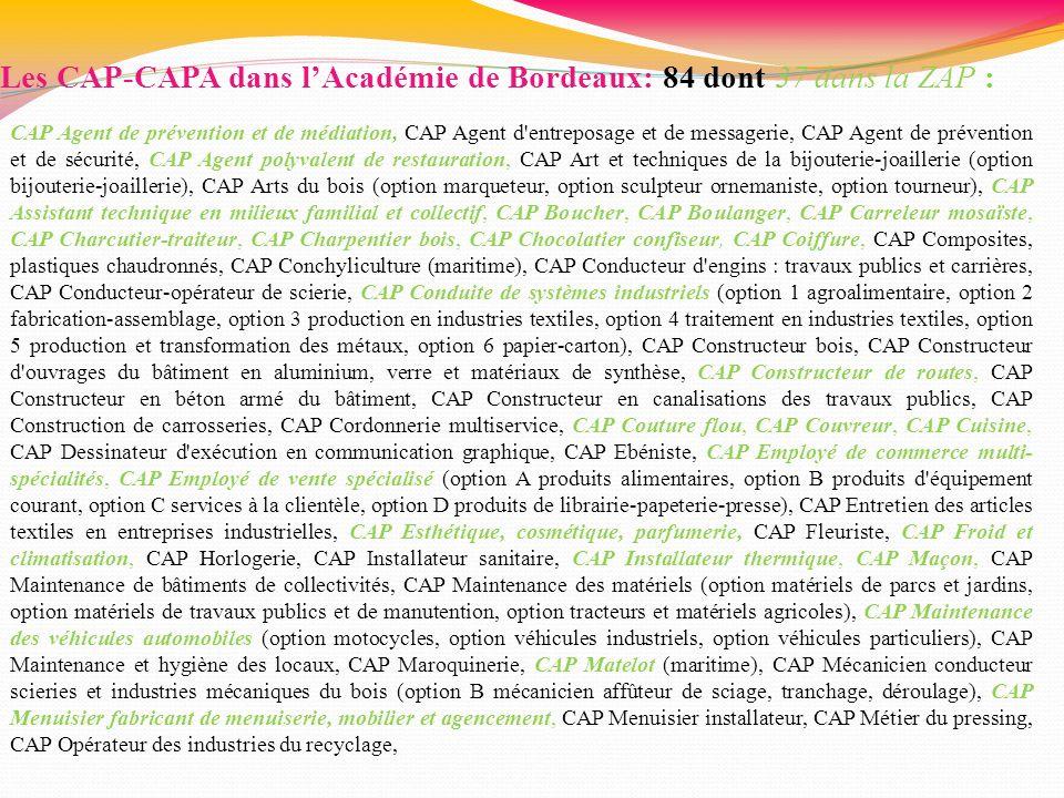 Les CAP-CAPA dans l'Académie de Bordeaux: 84 dont 37 dans la ZAP :