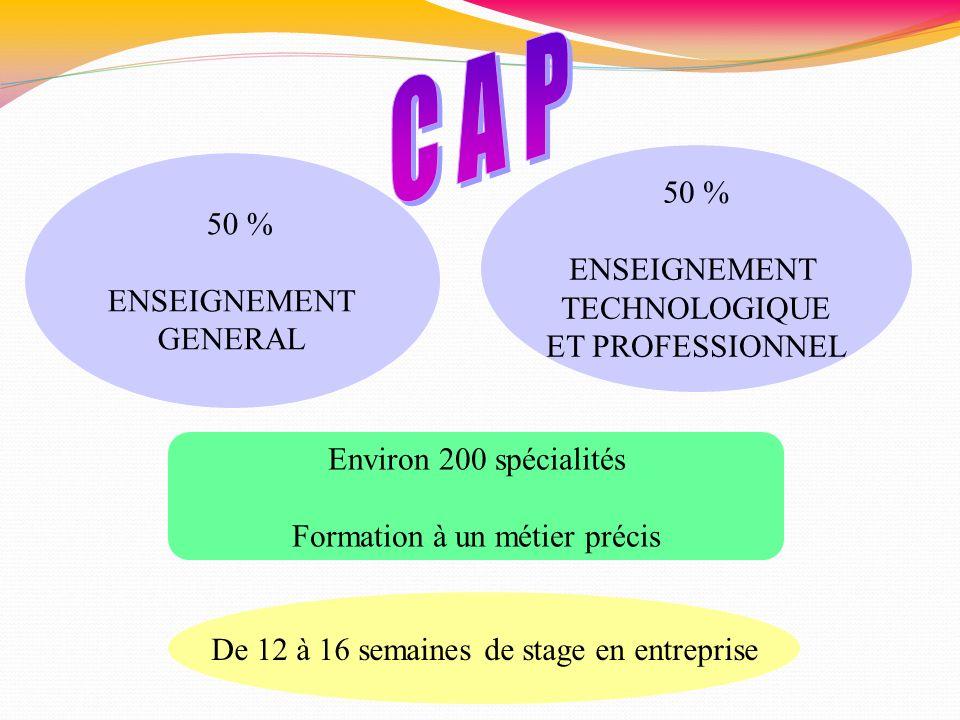 C A P 50 % 50 % ENSEIGNEMENT ENSEIGNEMENT TECHNOLOGIQUE GENERAL