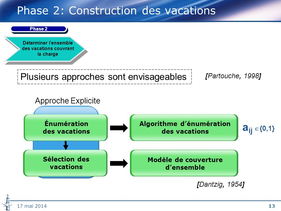Phase 2: Construction des vacations