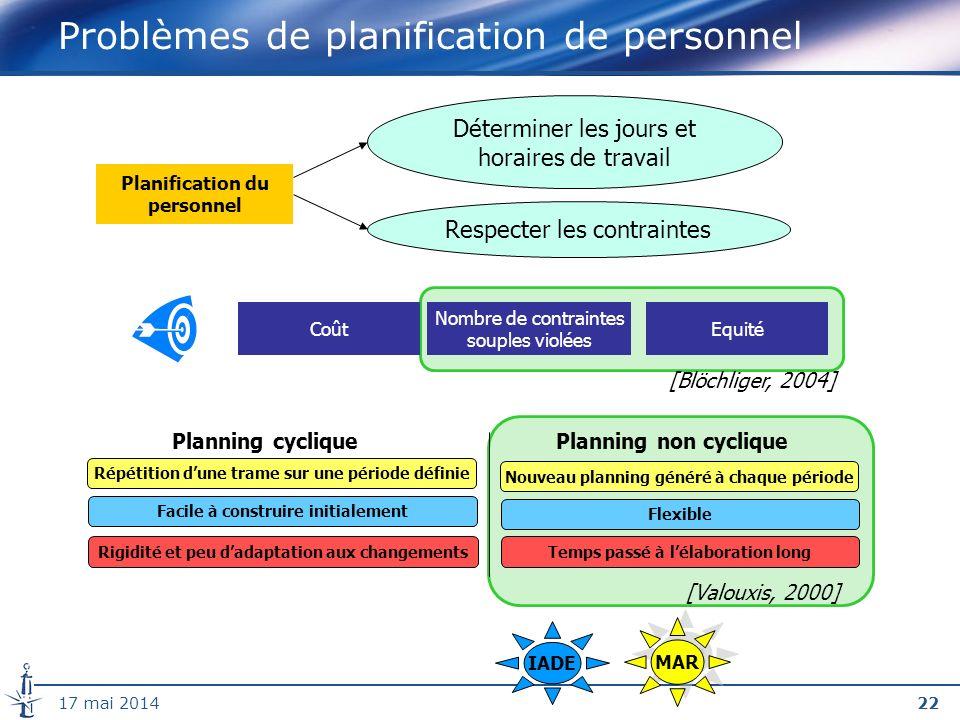 Problèmes de planification de personnel