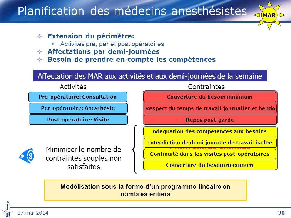 Planification des médecins anesthésistes