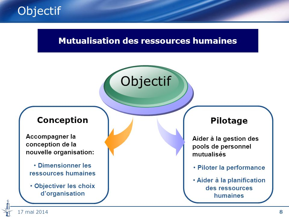 Mutualisation des ressources humaines