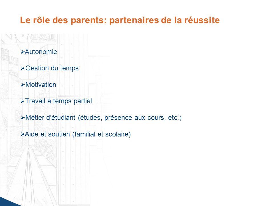 Le rôle des parents: partenaires de la réussite