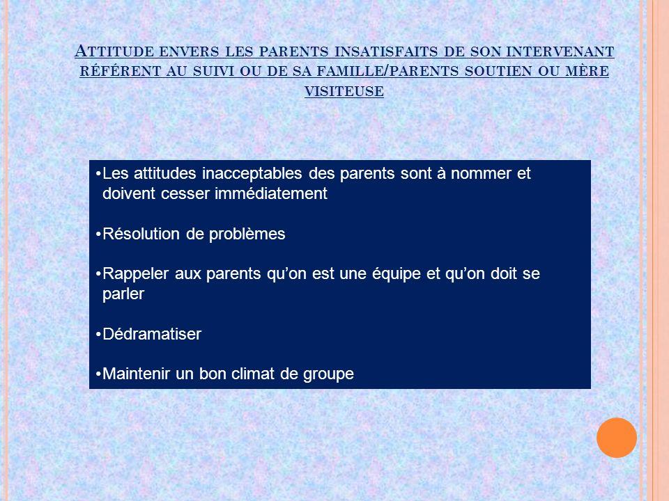 Attitude envers les parents insatisfaits de son intervenant référent au suivi ou de sa famille/parents soutien ou mère visiteuse