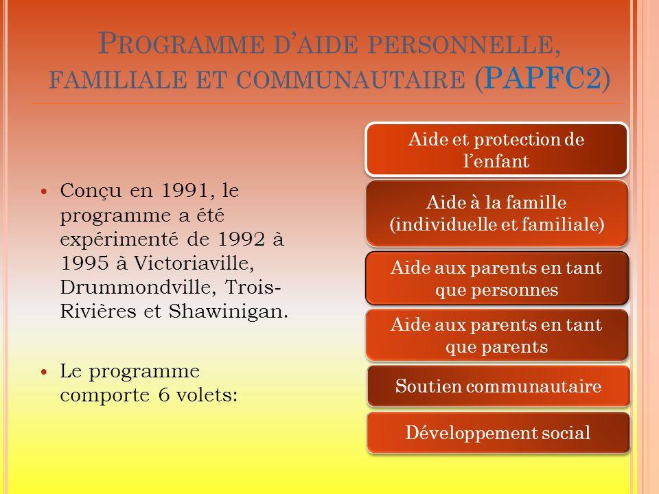 Programme d'aide personnelle, familiale et communautaire (PAPFC2)