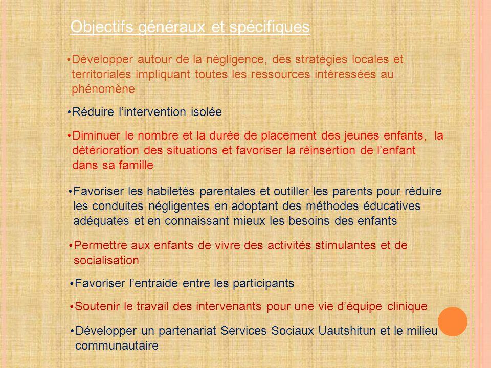Objectifs généraux et spécifiques