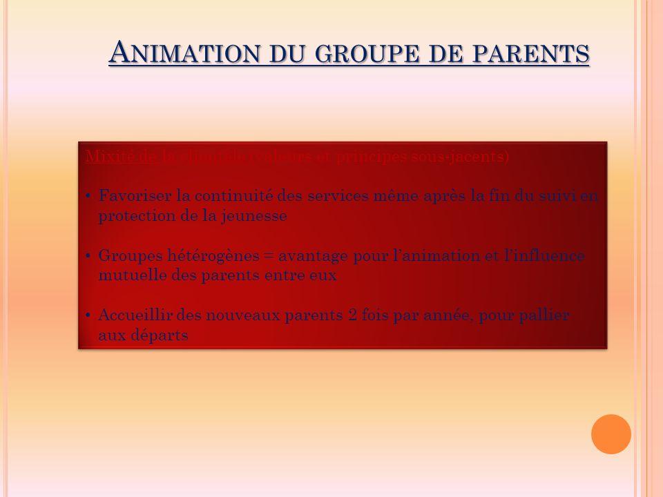 Animation du groupe de parents