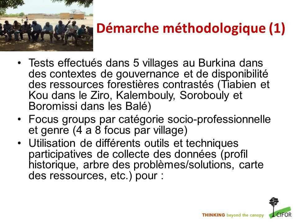 Démarche méthodologique (1)