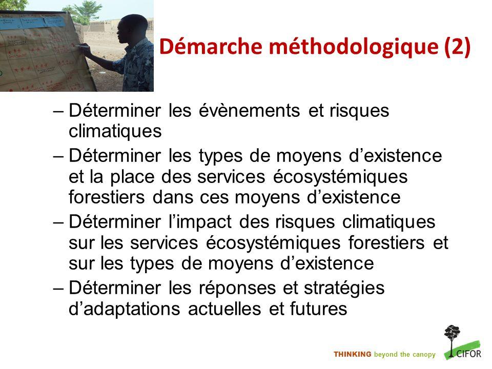 Démarche méthodologique (2)