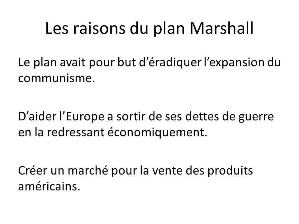 Les raisons du plan Marshall