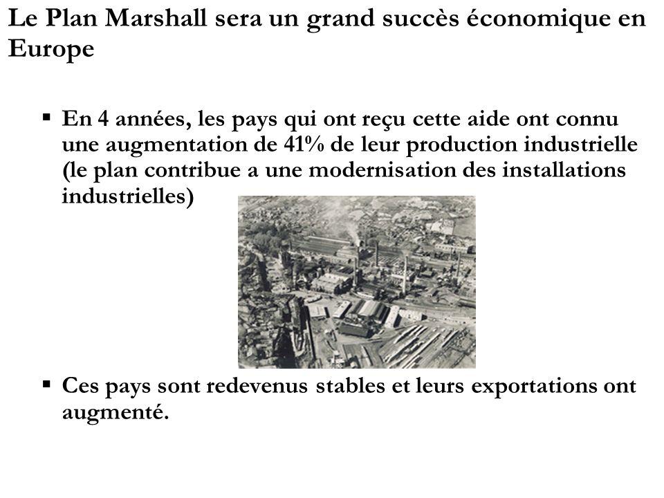 Le Plan Marshall sera un grand succès économique en Europe