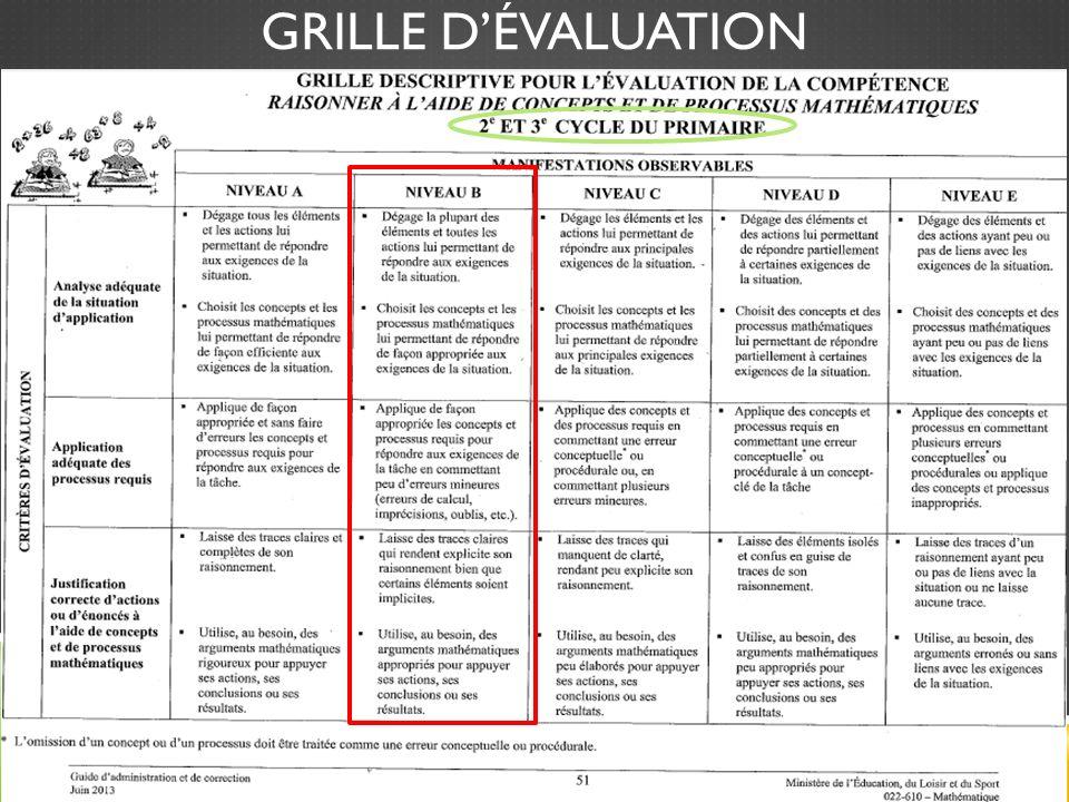 La correction des situations de comp tence 2 raisonner - Grille d evaluation des competences infirmieres ...