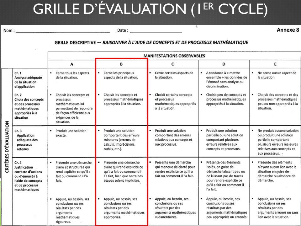Grille d'Évaluation (1er cycle)