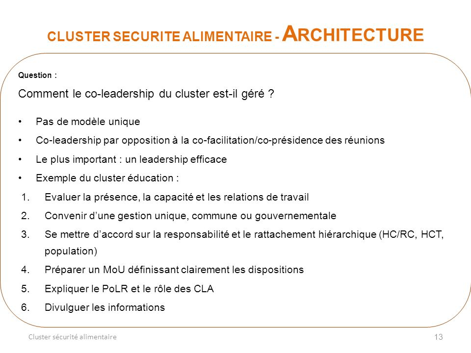 CLUSTER SECURITE ALIMENTAIRE - Architecture