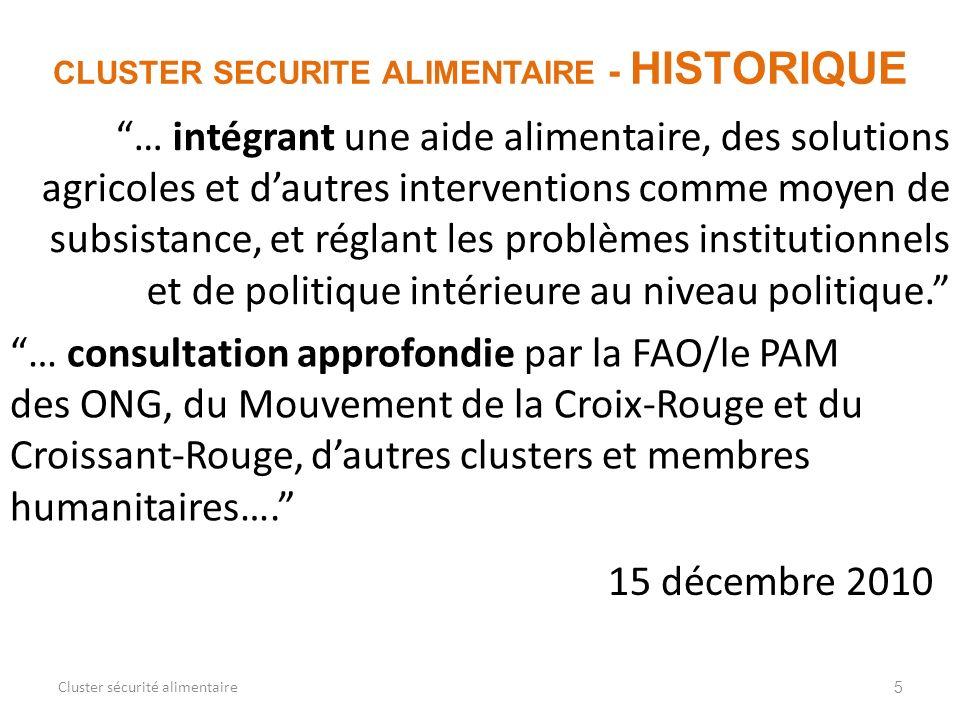 CLUSTER SECURITE ALIMENTAIRE - HISTORIQUE