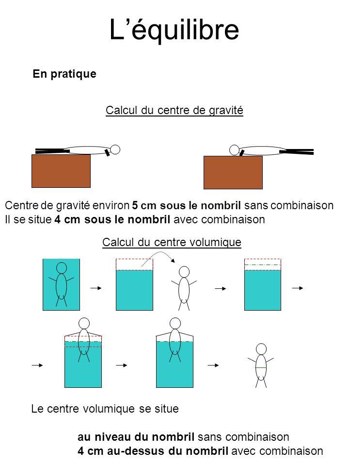 L'équilibre En pratique Calcul du centre de gravité