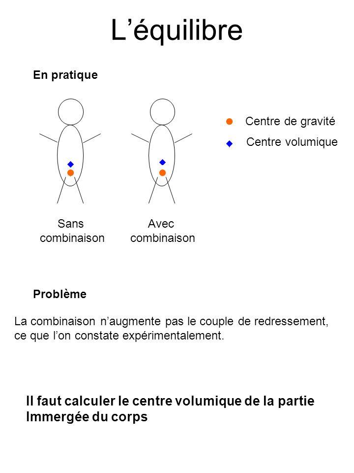 L'équilibre Il faut calculer le centre volumique de la partie