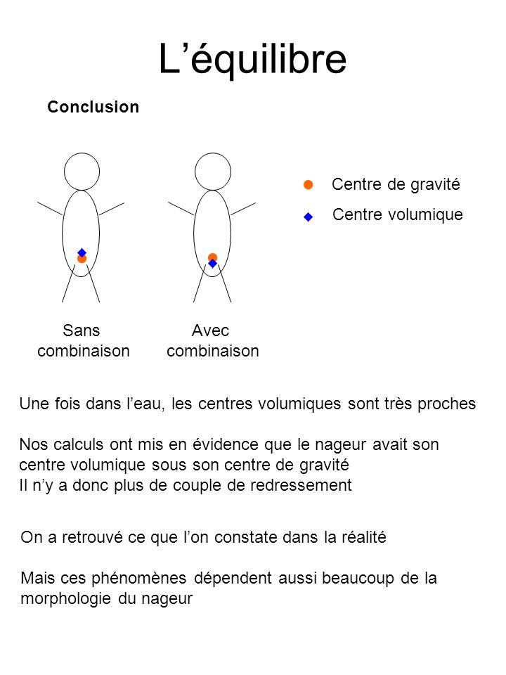L'équilibre Conclusion Centre de gravité Centre volumique Sans