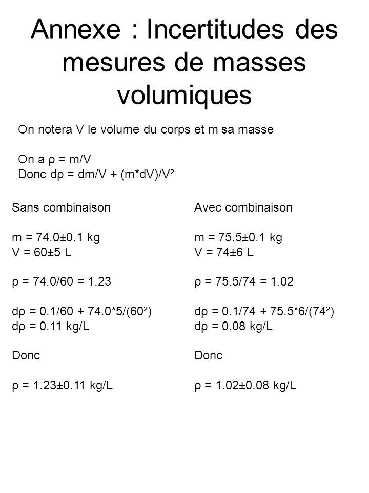 Annexe : Incertitudes des mesures de masses volumiques