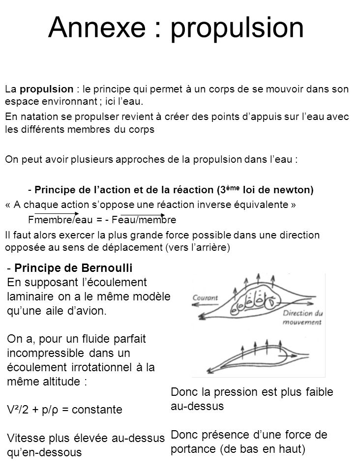 Annexe : propulsion - Principe de Bernoulli