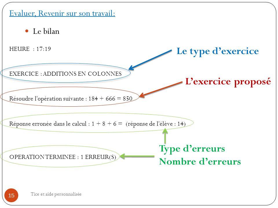 Le type d'exercice L'exercice proposé Type d'erreurs Nombre d'erreurs