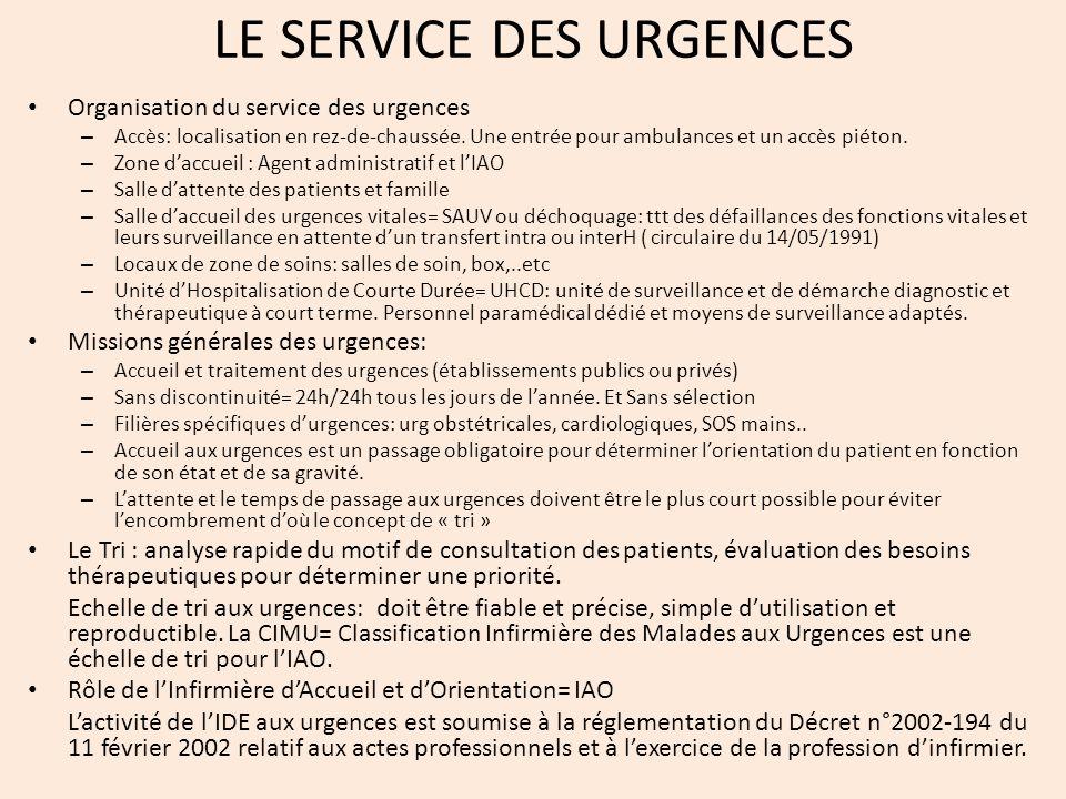 LE SERVICE DES URGENCES