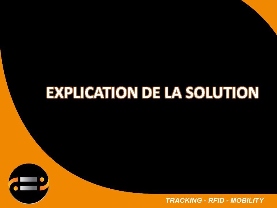 EXPLICATION DE LA SOLUTION