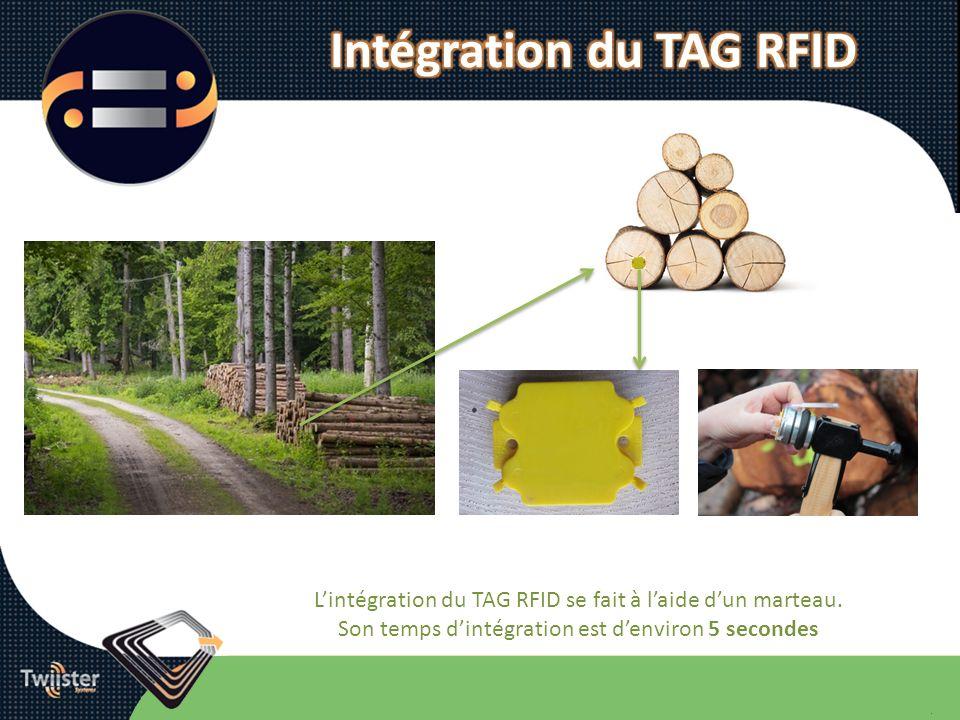 Intégration du TAG RFID