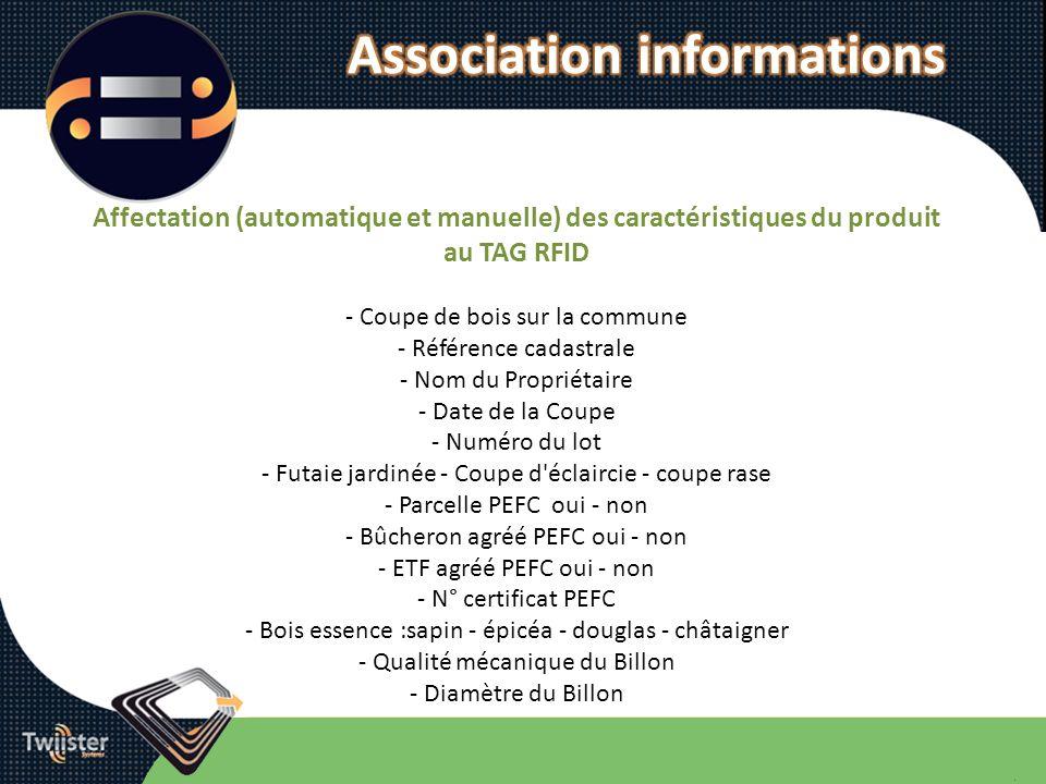 Association informations