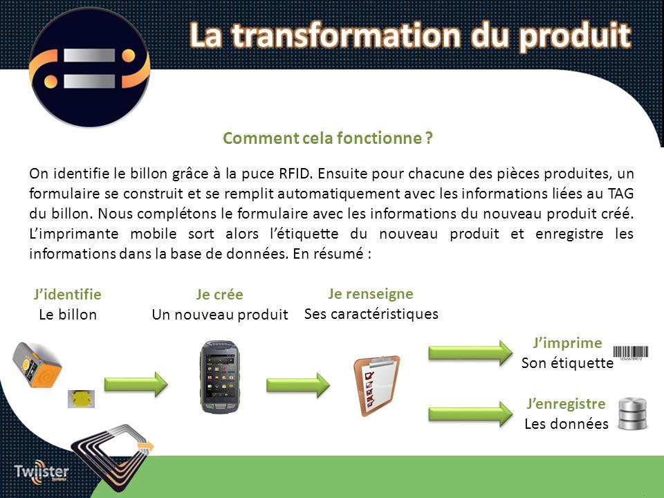 La transformation du produit Comment cela fonctionne