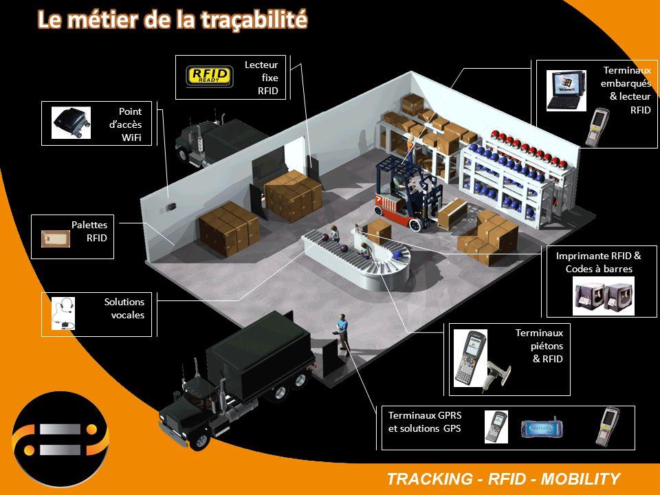Imprimante RFID & Codes à barres
