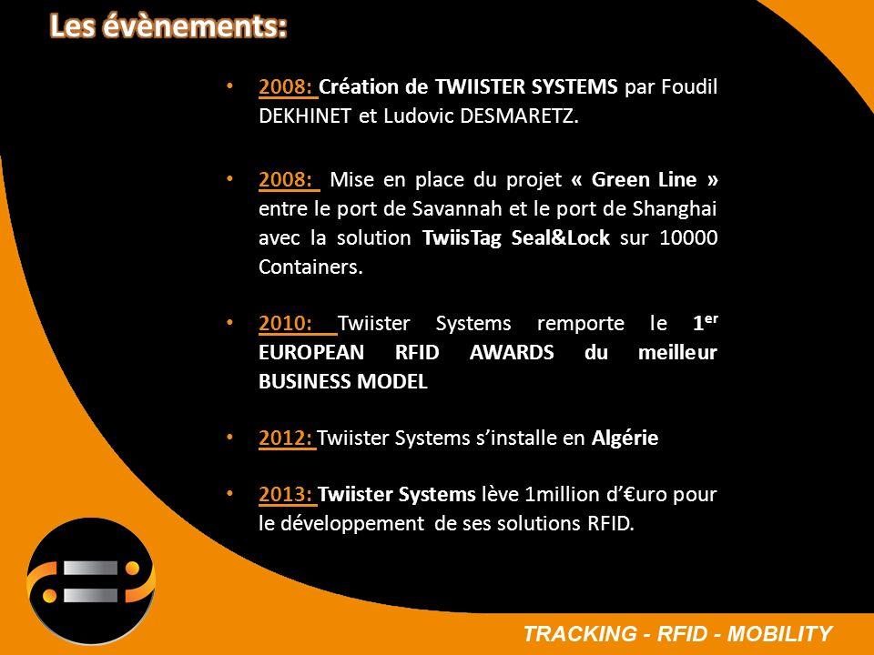Les évènements: 2008: Création de TWIISTER SYSTEMS par Foudil DEKHINET et Ludovic DESMARETZ.