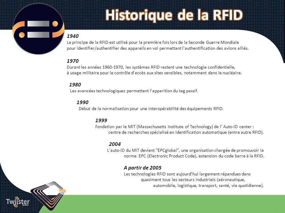 Historique de la RFID 1940 Le principe de la RFID est utilisé pour la première fois lors de la Seconde Guerre Mondiale.