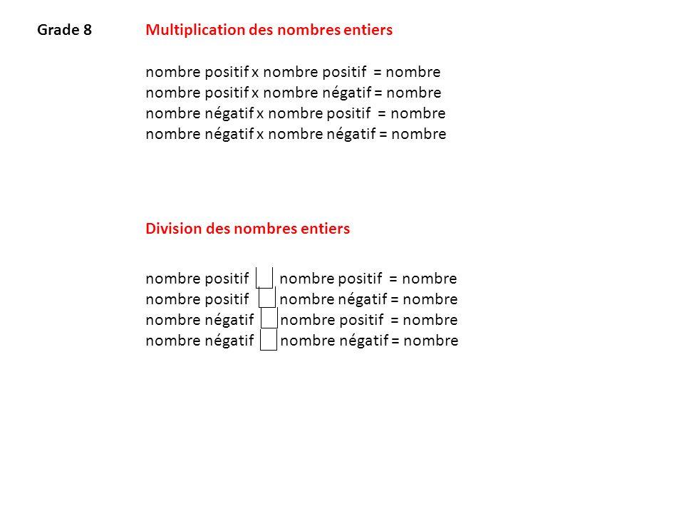 Grade 8 Multiplication des nombres entiers. nombre positif x nombre positif = nombre. nombre positif x nombre négatif = nombre.