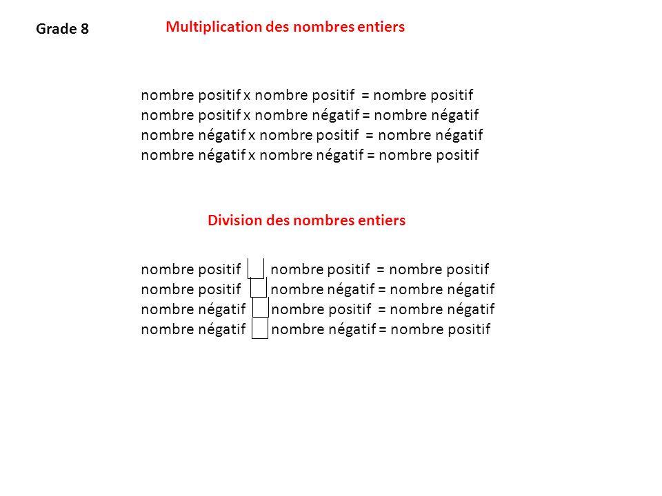 Grade 8 Multiplication des nombres entiers. nombre positif x nombre positif = nombre positif. nombre positif x nombre négatif = nombre négatif.