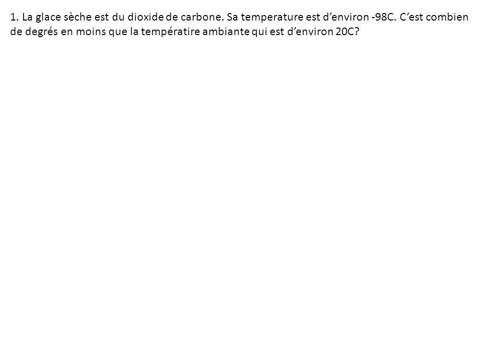 1. La glace sèche est du dioxide de carbone