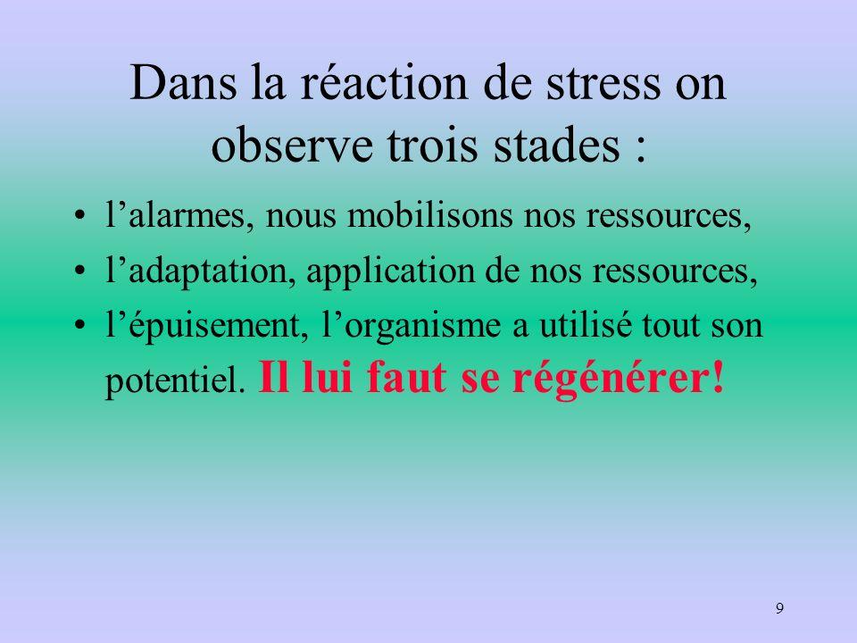 Dans la réaction de stress on observe trois stades :