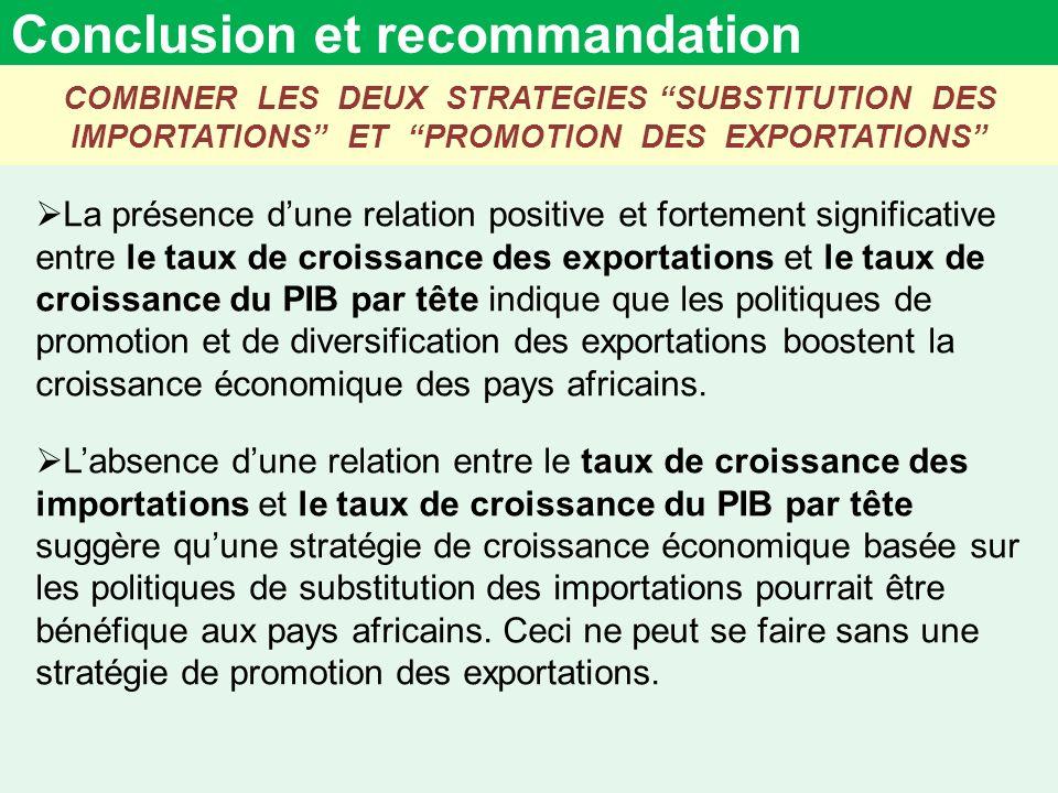 Conclusion et recommandation