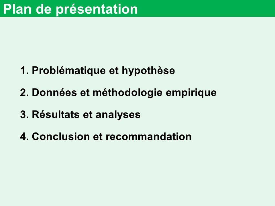 Plan de présentation 1. Problématique et hypothèse