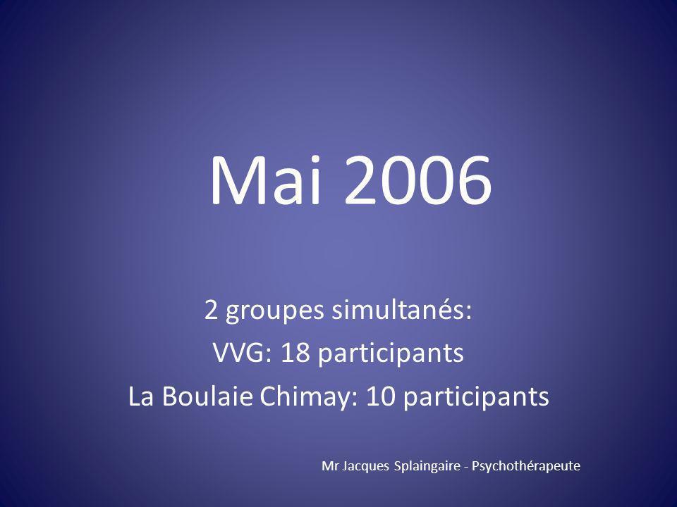 La Boulaie Chimay: 10 participants