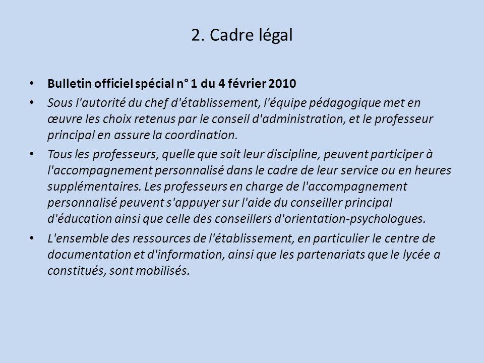 2. Cadre légal Bulletin officiel spécial n° 1 du 4 février 2010