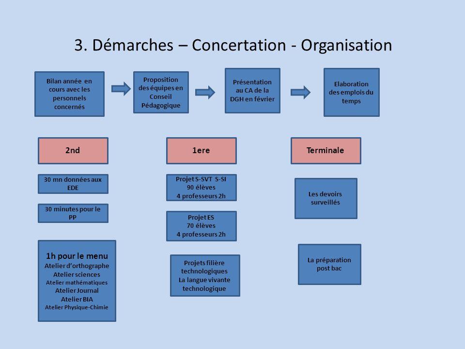3. Démarches – Concertation - Organisation